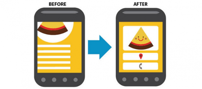 Mobile Responsiveness and Google